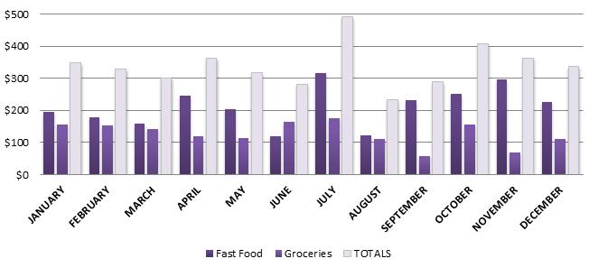 mlig-2013-food