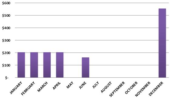 mlig-2013-studentloan