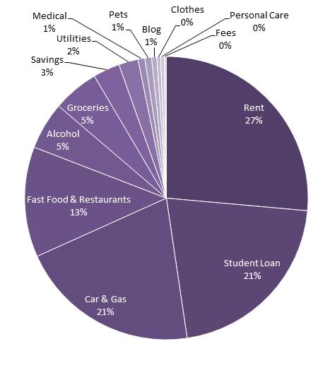 mlig-jan2014-spending