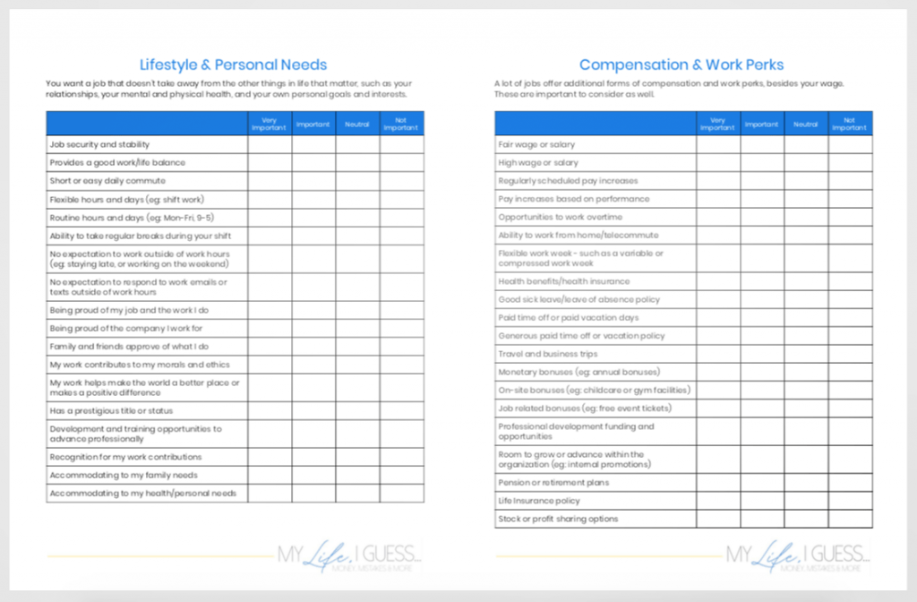 My Work Values Checklist Preview Pages